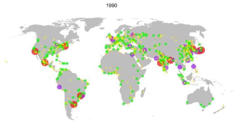 1990 Globalisierung